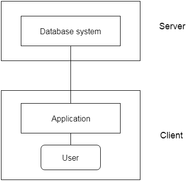 Dbms architecture javatpoint dbms architecture thecheapjerseys Image collections
