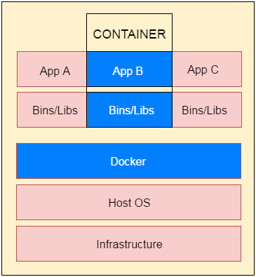 how to stop a container in docker