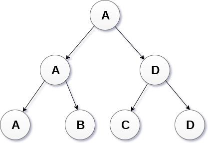 data structure javatpoint