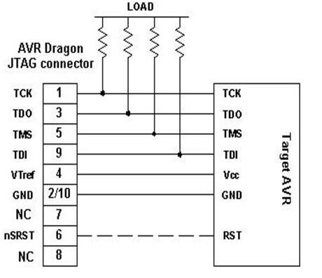 Atmega32 pin diagram javatpoint es atmega32 8 bit avr2 ccuart Gallery