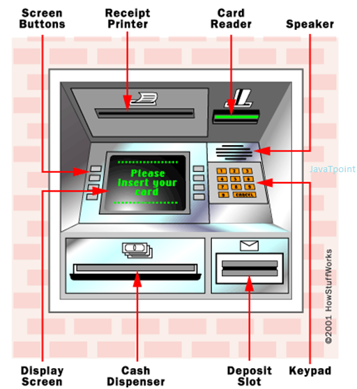 full form of atm in banking terms