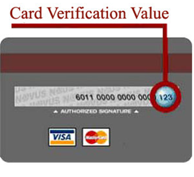 How To Find Your Credit Card Security Code Creditcards