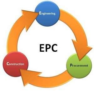 What Is Epc >> Epc Full Form Javatpoint