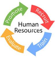 HR Full Form - javatpoint
