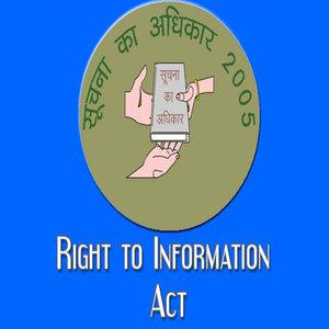 RTI Full Form - javatpoint
