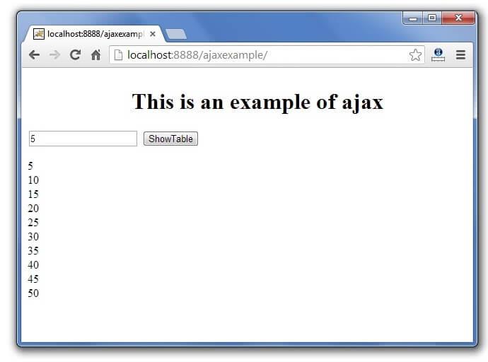 Spring ajax jquery example + spring framework + jquery ajax.