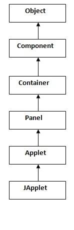 Applets In Java Pdf