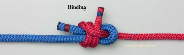 static binding and dynamic binding in java