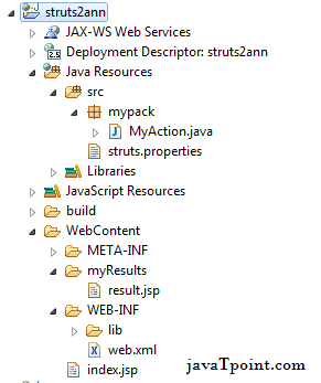 application of annotation in java