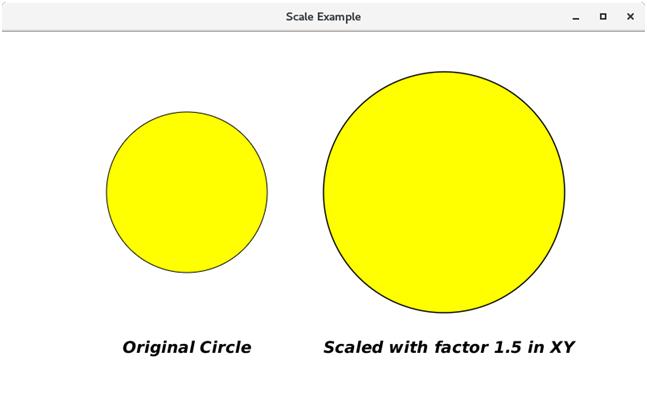 JavaFX Scaling - javatpoint