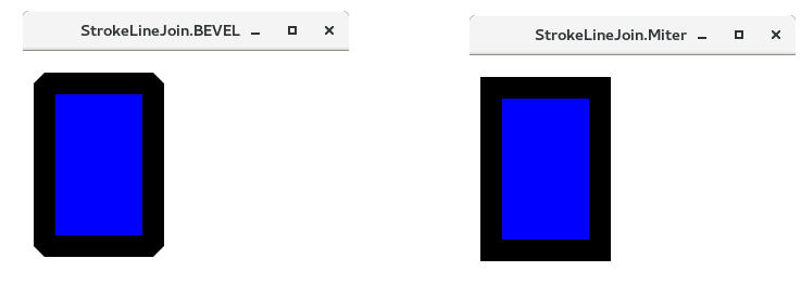 JavaFX Shape Properties Stroke LineJoin Bevel or miter