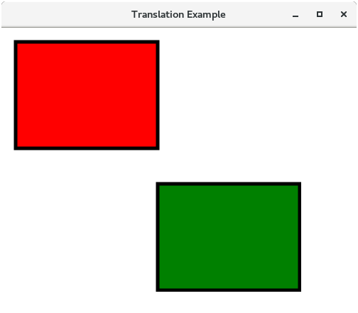 JavaFX Translation