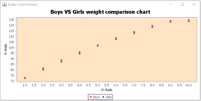boys vs girls weight comparison chart