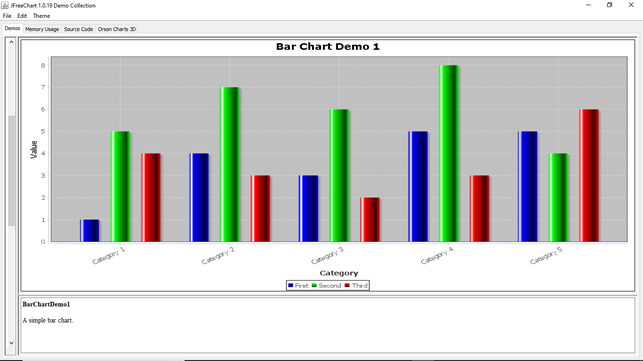 JFreeChart Bar Chart Demo 1