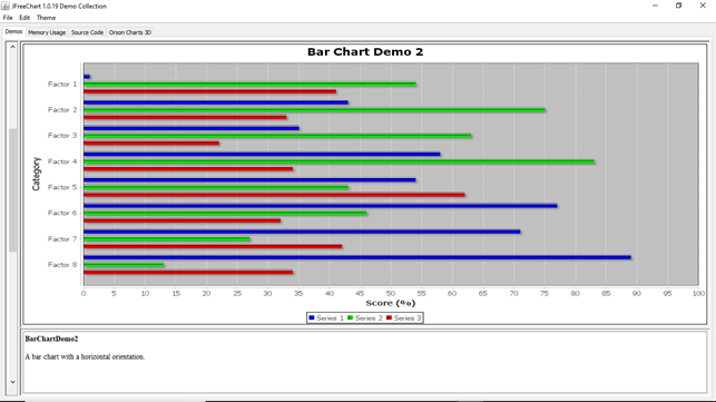 JFreeChart Bar Chart Demo 2