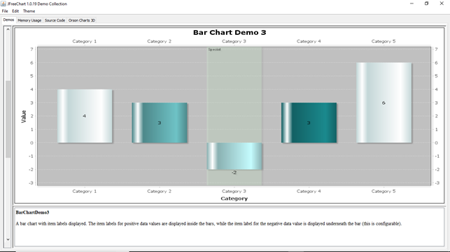 JFreeChart Bar Chart Demo 3