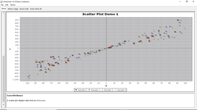 JFreeChart Scatter Plot Demo 1
