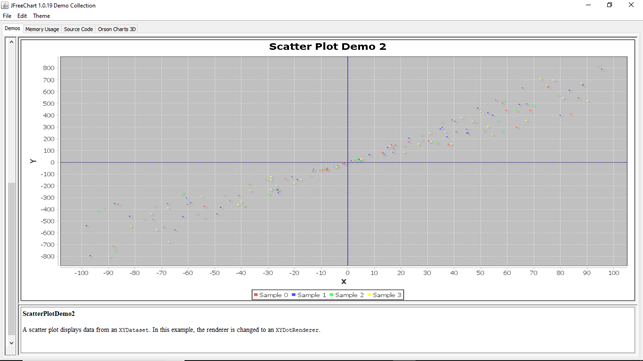 JFreeChart Scatter Plot Demo 2
