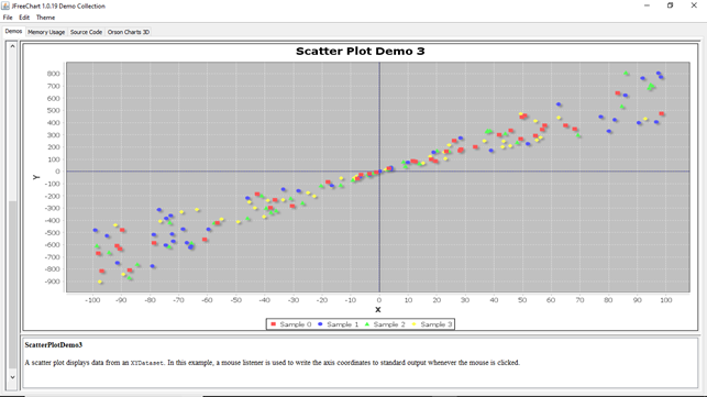 JFreeChart Scatter Plot Demo 3