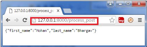 Express js Post - javaTpoint