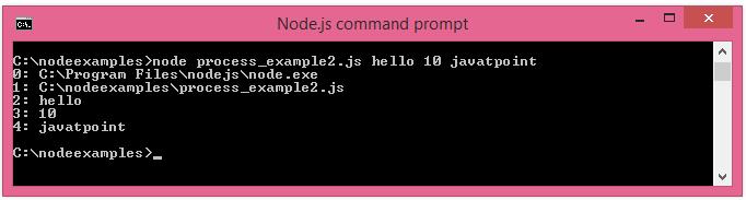 Node.js process example 2